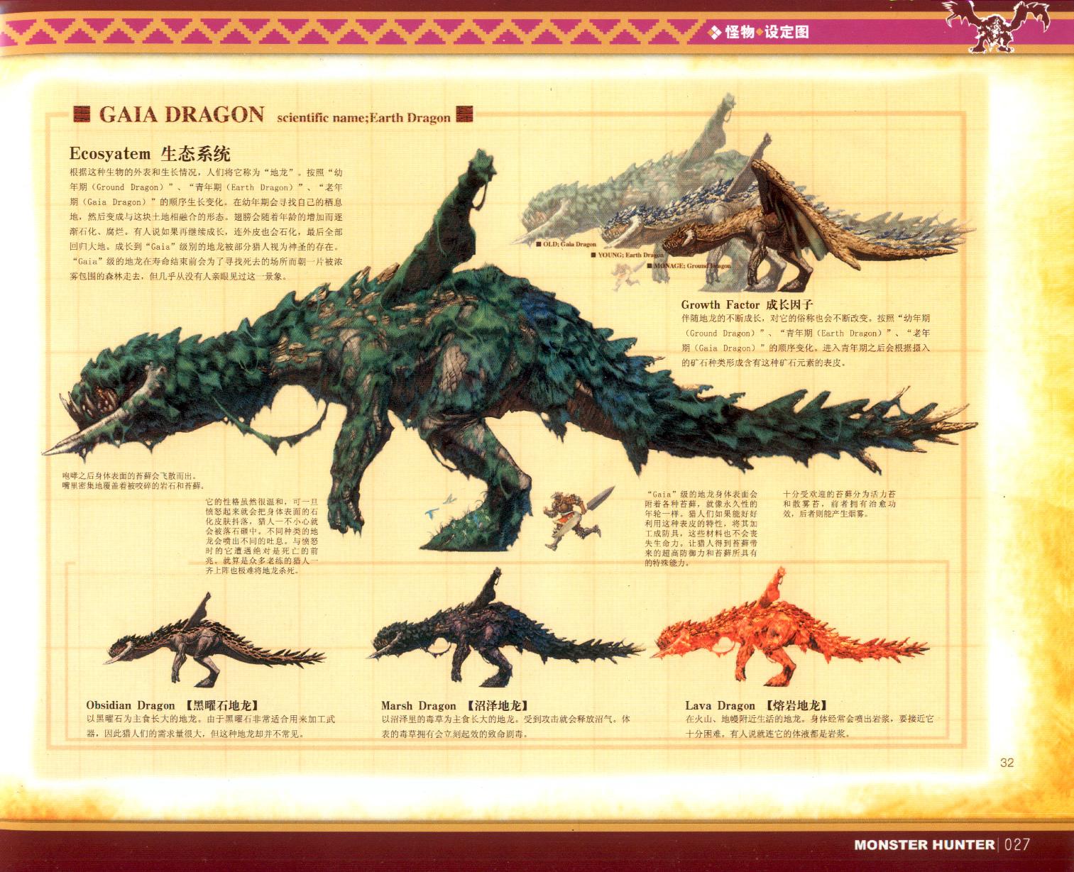 027_关注-游艺网GAME798海量资源下载怪物猎人终极画集.jpg