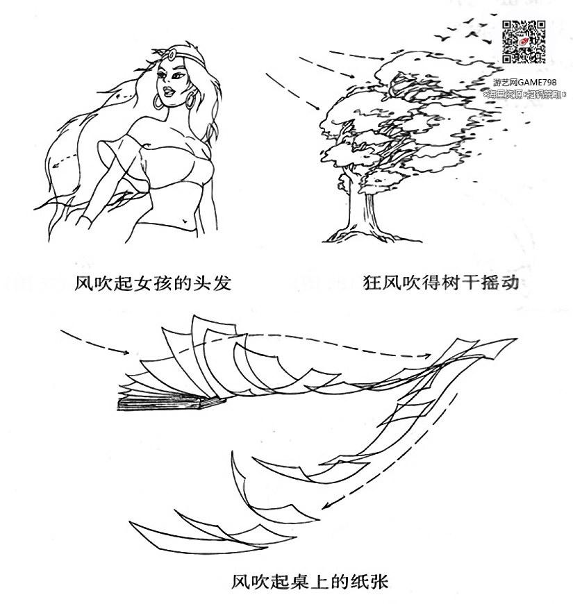 045动作图解_关注-游艺网GAME798海量资源下载.jpg