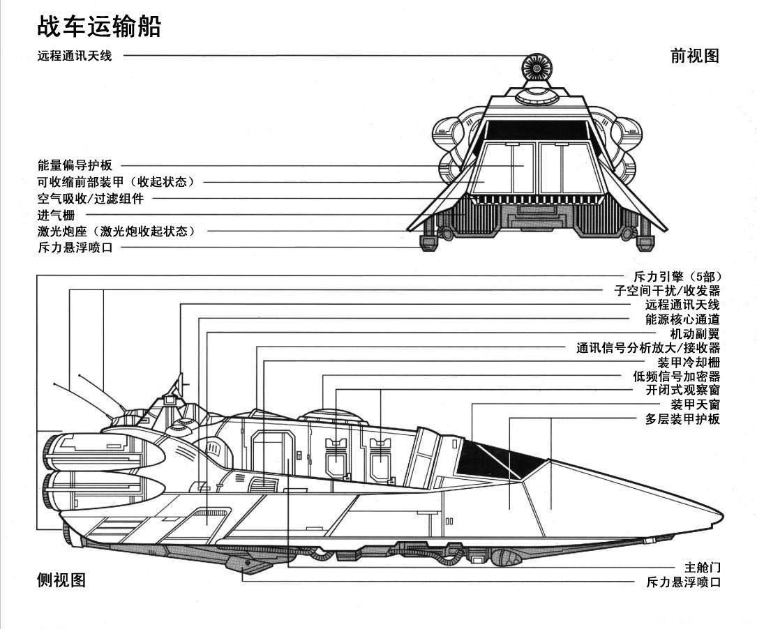 星球大战各种飞船,机甲设计图纸